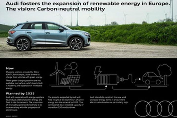 Carbon- neutral mobility